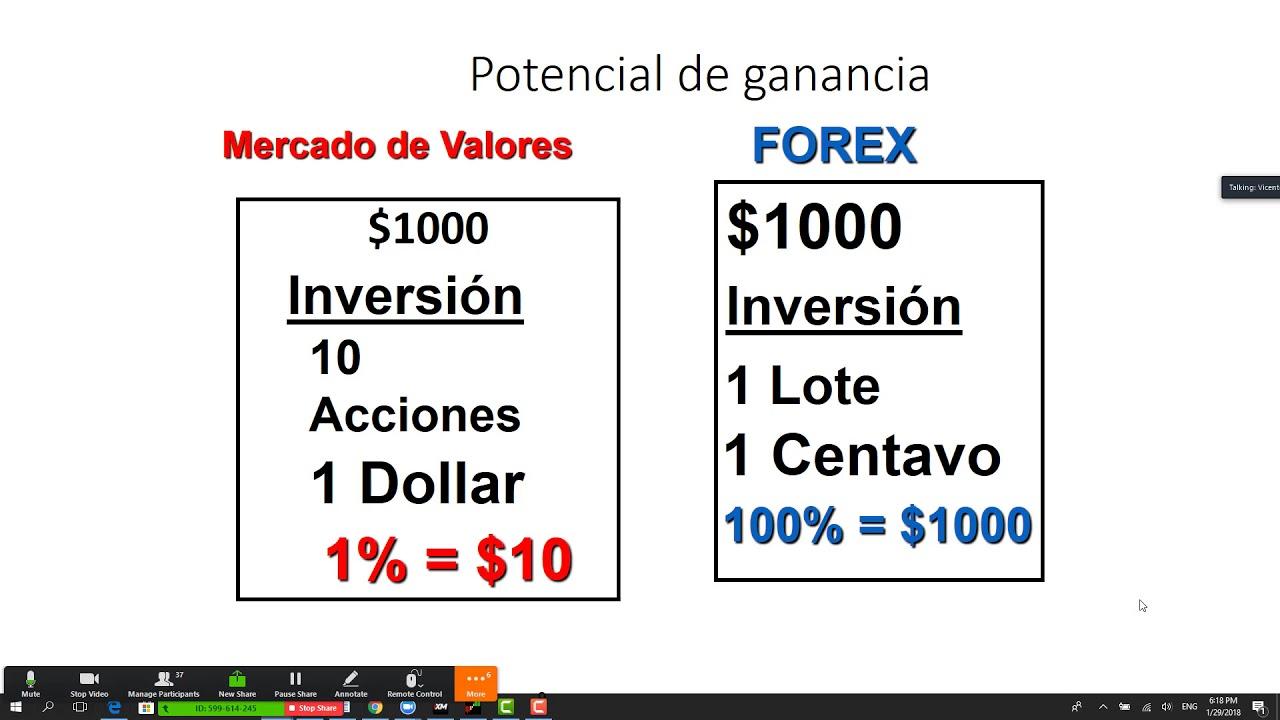 Como funciona el mercado forex