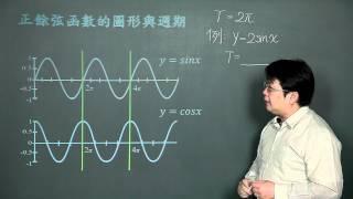 正餘弦函數圖形與週期