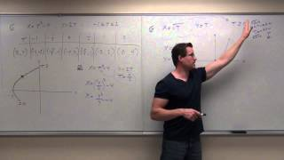 Calculus 2 Lecture 10.2:  Introduction to Parametric Equations