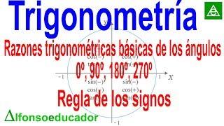 Razones ángulos 0º a 360º y regla signos
