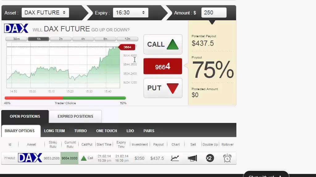 Rollover in binary options