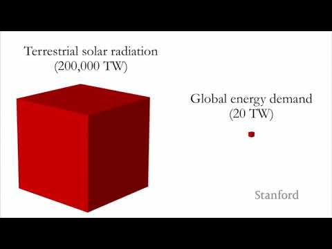 Varun Sivaram | Taming the Sun: Innovations to Harness Solar Energy and Power the Planet