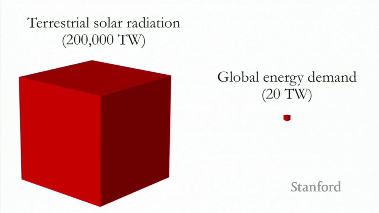 taming the sun innovations to harness solar energy and power the planet mit press