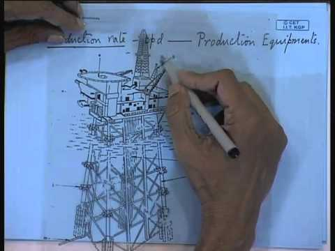 Mod-01 Lec-13 Introduction to Offshore Structures - I