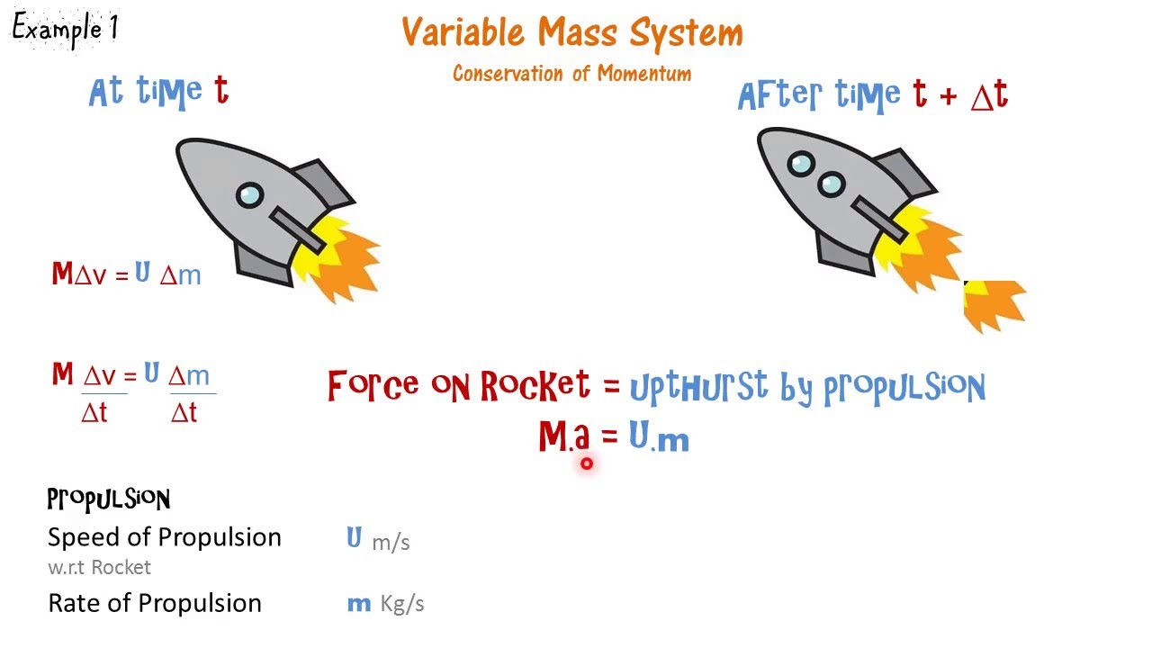 System Of Variable Mass Rocket Propulsion Youtube