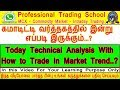 MCX : Today Technical Analysis with How to Trade in Market Trend..? - OCT 17
