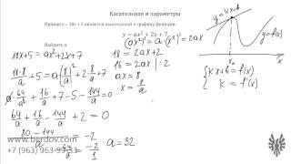 ЕГЭ по математики, задача B9: касательная и квадратичная функция с параметром