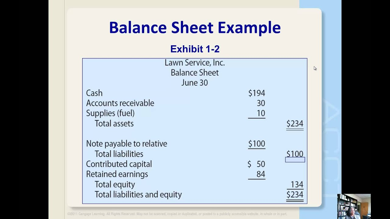 Balance Sheet and Statement of Retained Earnings - YouTube