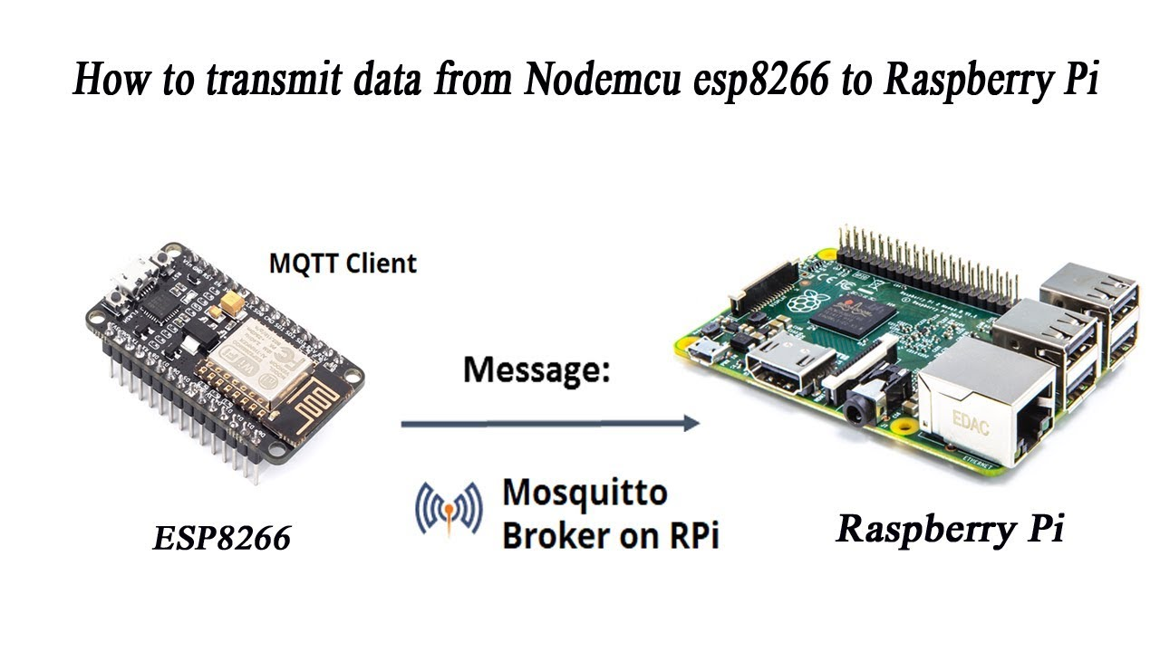 Raspberry Pi Vs Nodemcu