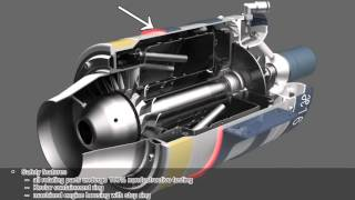 Hybl Turbines H16 Engine introduction - 3D animation