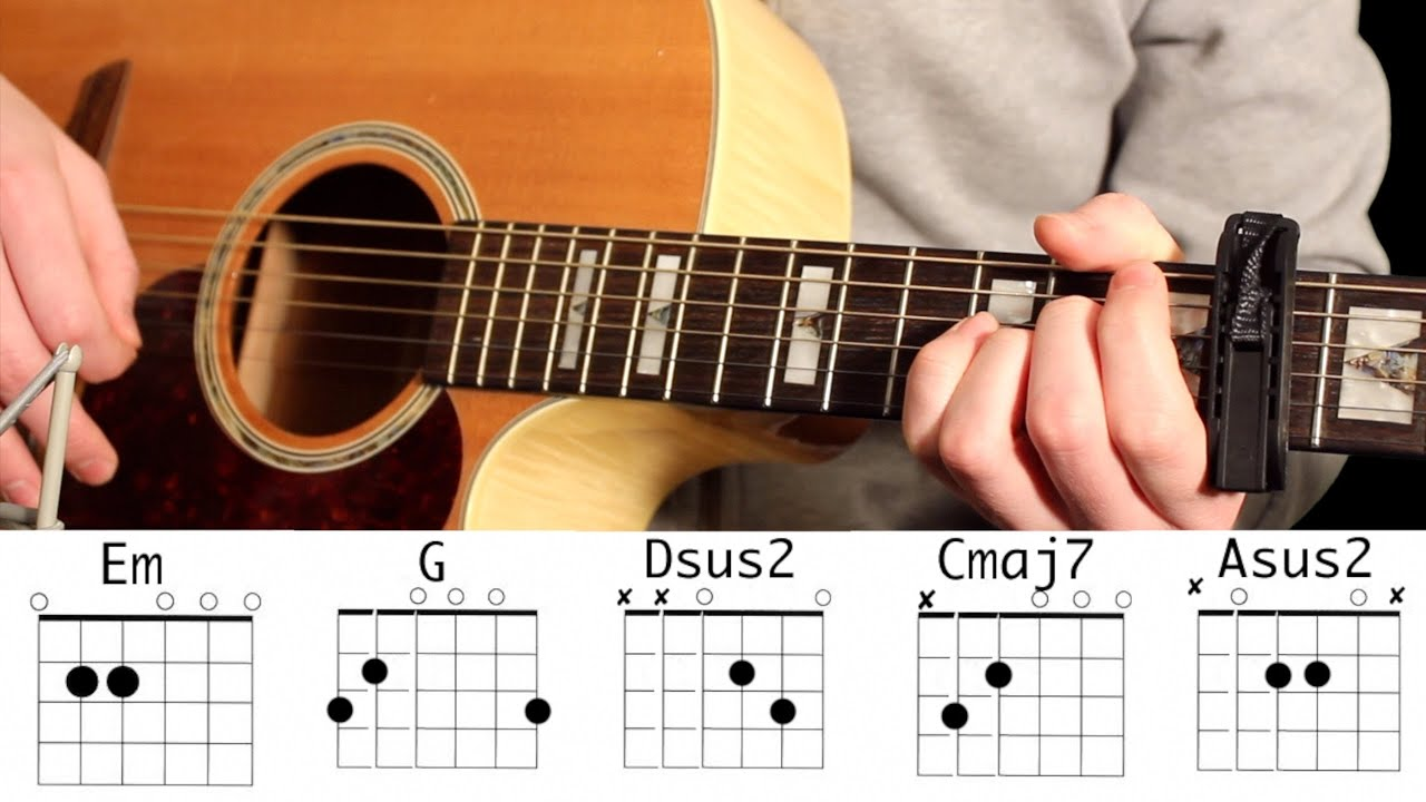 Guitar chords tabs for beginners