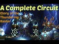 How to: A Complete Circuit achievement (Glory of the Thundering Raider)
