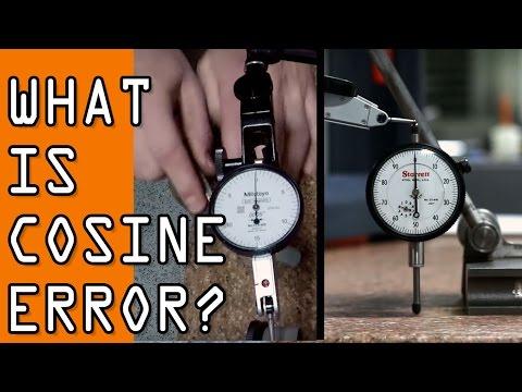 What is Cosine Error?