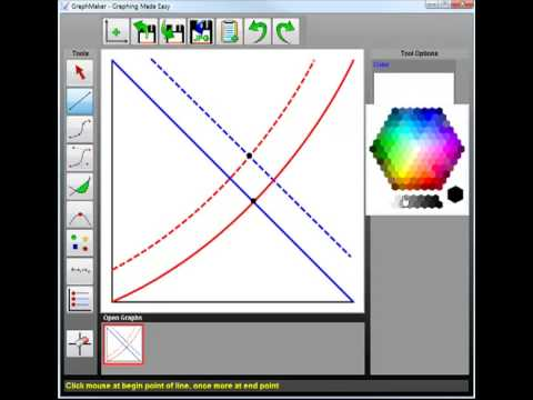 Economics graph maker youtube economics graph maker ccuart Choice Image