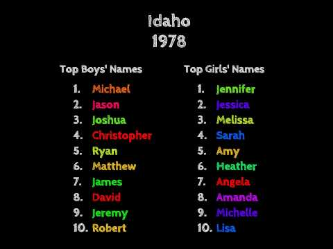 The top baby names in Idaho from 1960 to 2013