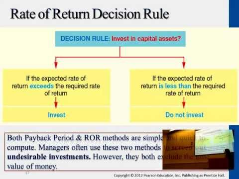 Managerial Accounting: Capital Investment Decisions and the Time Value of Money