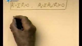 § 5.1. Уравнения равновесия произвольной системы сил