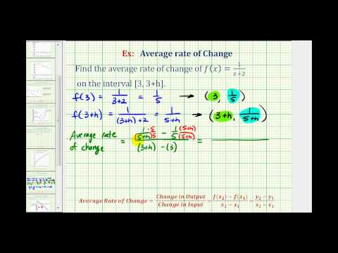 Ex:  Find The Average Rate Of Change Given A Function On [3, 3+h]