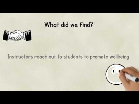 Teaching Practice & Student Mental Wellbeing
