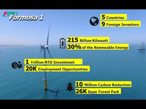 AIoT Application Story - Offshore Wind Power