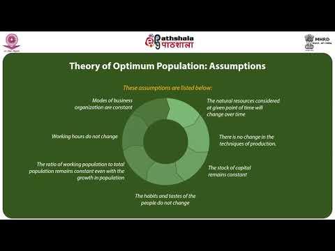 0716 The Optimum Population Theory