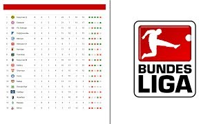 Чемпионат Германии по футболу. 13 тур. Бундеслига. Результаты. Турнирная таблица. Расписание
