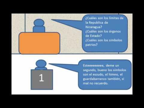 Constitucion Politica De Nicaragua Para Todos Youtube
