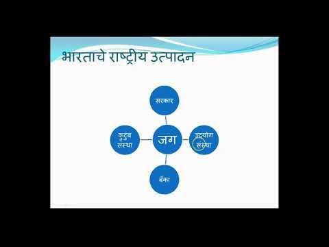 MPSC Rajya Seva 2019 | MPSC lecture on Economics | राज्य सेवा परीक्षा | अर्थव्यवस्थांचे प्रकार