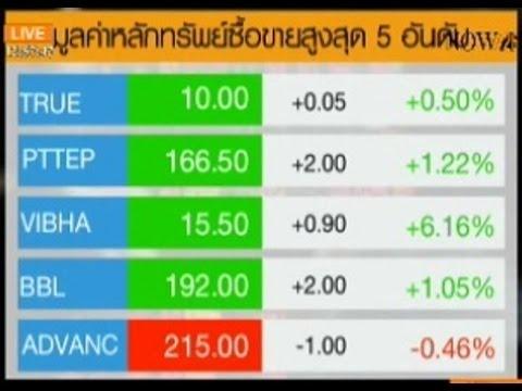 สรุปภาวะซื้อขายหุ้นไทยภาคเช้า 20-6-57