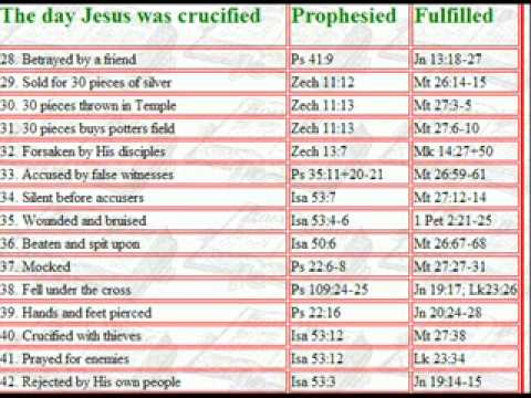 prophecies fulfilled Genuine divine bible prophecy prophecy is foretelling an event in such detail before it happens so as to necessarily require divine guidance the bible is a book containing hundreds of detailed prophecies.