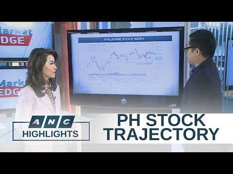 Will the PSE index trade lower in the next few weeks?