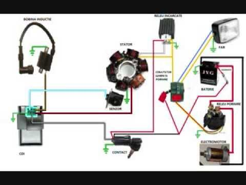107cc Atv Wiring Diagram Instalatie Atv Youtube