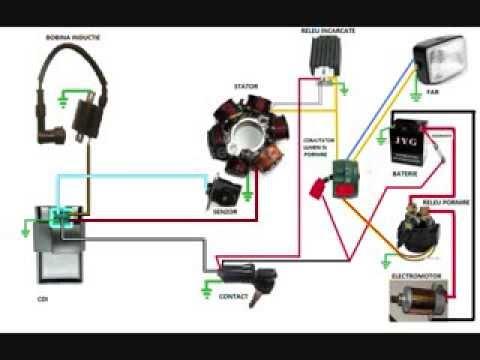 wiring diagram chinese atv 12 volt rocker switch with light instalatie - youtube