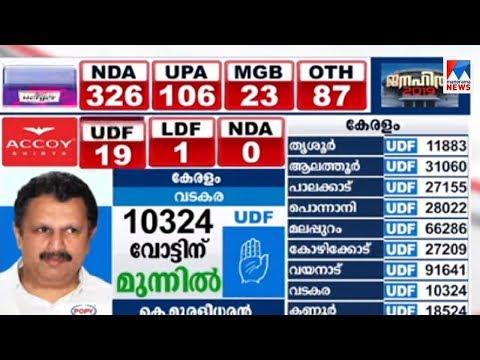 കേരളത്തിൽ സിപിഎം വിരുദ്ധ തരംഗമോ? | Election Result | Manorama News