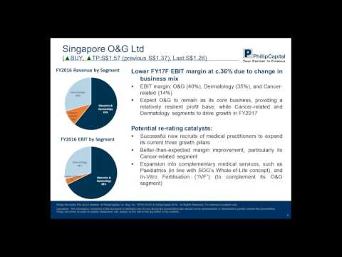 Market Outlook – Earnings Updates and Singapore REITs Sector Update