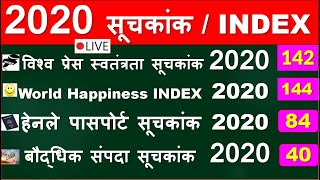 Download Mp3 May 2020 के सभी सूचकांक | India Rank In Various Index 2020|suchkank Index 2020 |