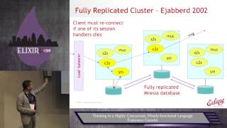Elixir Conf 2014 - Thinking in a Highly Concurrent, Mostly-functional Language by Francesco Cesarini