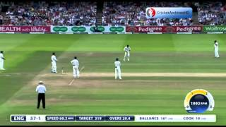 Strangest wicket-keeping ever