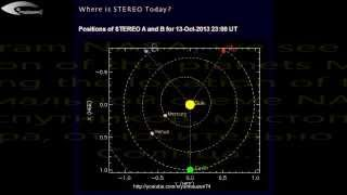 NASA false information about the position of planets - Hiding of October 13, 2013