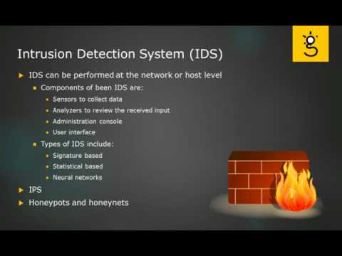 15. Intrusion Detection System IDS