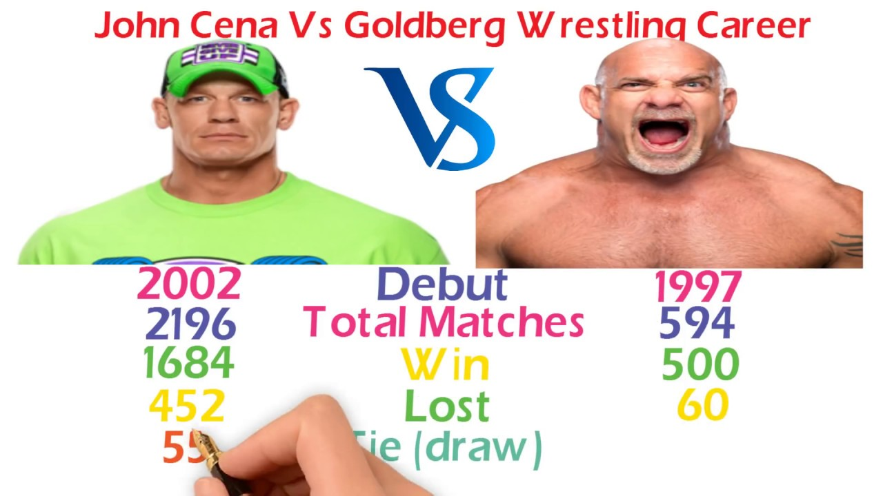 john cena vs goldberg comparison net worth win or lost. Black Bedroom Furniture Sets. Home Design Ideas