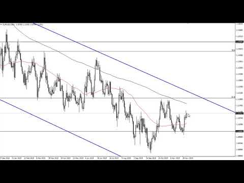 EUR/USD Technical Analysis For December 06, 2019 By FXEmpire