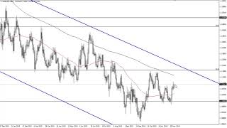eur-usd-technical-analysis-for-december-06-2019-by-fxempire