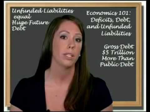 Government Deficits, Debts, and Unfunded Liabilities
