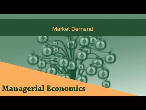 Market Demand | Determinants of Market Demand | Demand Function
