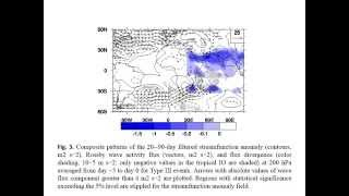 Three Types of MJO Initiation Processes over the Western Equatorial Indian Ocean