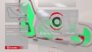 F1 The Hardest Braking Point - Grand Prix of Italy 2018