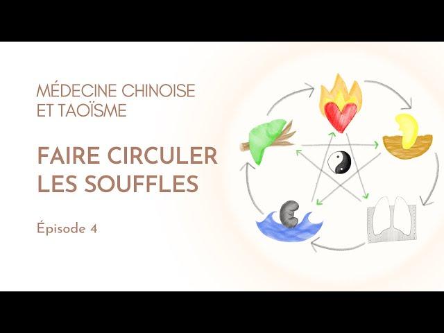 La science du Cœur selon la médecine chinoise et le taoïsme, quatrième partie (4/4)