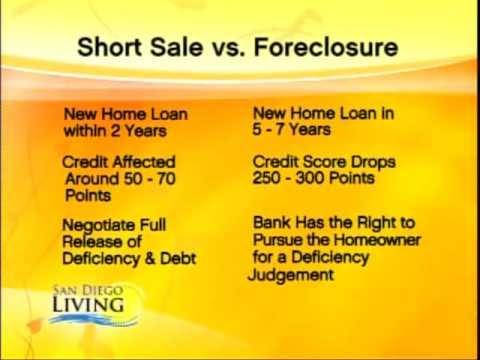 short-sale-expert-in-san-diego-/-avoid-foreclosure-/-the-basics-/-a-must-see-/-conrad-hodgson