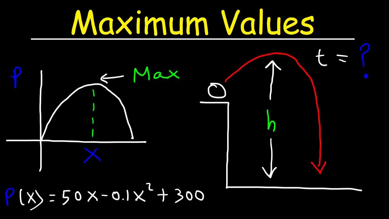 Maximum and Minimum Value Word Problems - Quadratic Equations